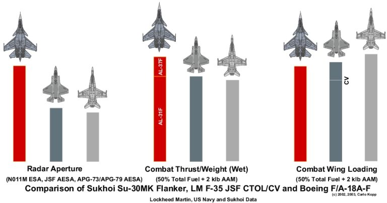 new backbone of india:su-30mki vs rafale vs tejas mk2