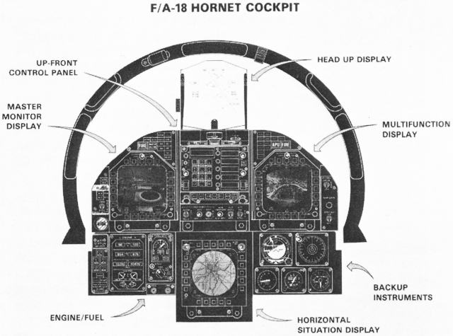 F 18 Cockpit Layout Up to date HUD ...