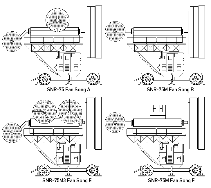so which sa-2 variant will we get  - page 2