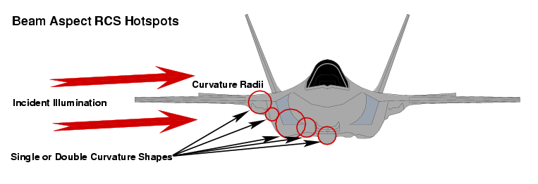 F 35 JSF v/s Dassault Rafale | Indian Defence Forum